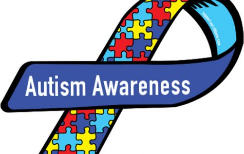 Spirit Week Point Totals: Autism Awareness Day